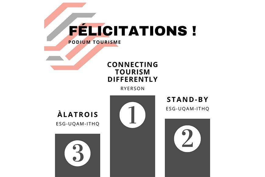 4 podiums pour la délégation ESG UQAM-ITHQ au Cas GTH 2021