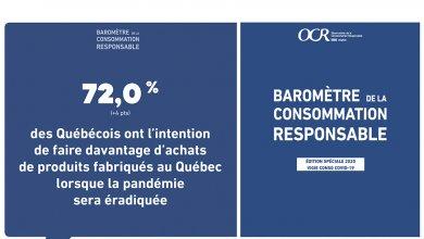 Baromètre 2020 de l'Observatoire de la consommation responsable de l'ESG UQAM : une édition spéciale Vigie Conso COVID-19